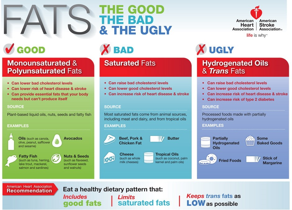 cholesterol-good-and-bad-cropped